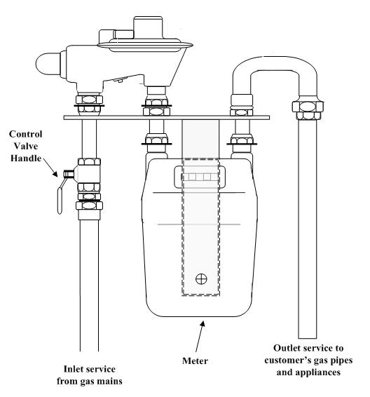 water meter wiring diagram